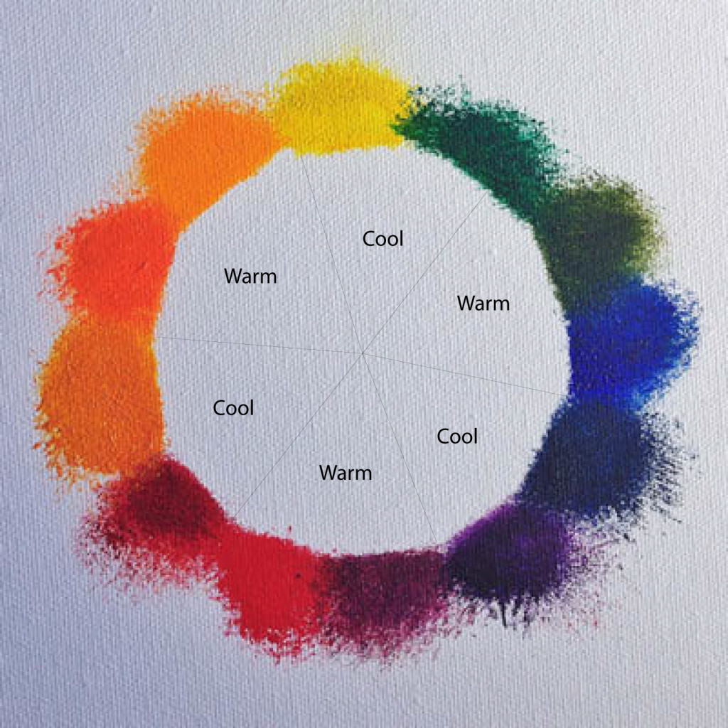 colourwheelcoolwarm